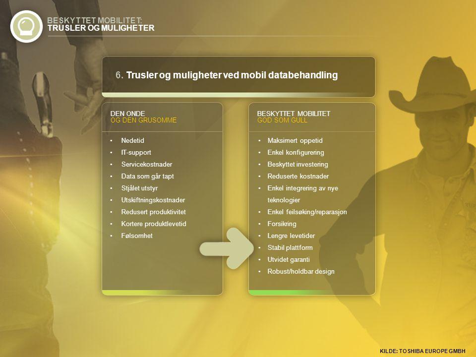 6. Trusler og muligheter ved mobil databehandling BESKYTTET MOBILITET: TRUSLER OG MULIGHETER KILDE: TOSHIBA EUROPE GMBH • Nedetid • IT-support • Servi