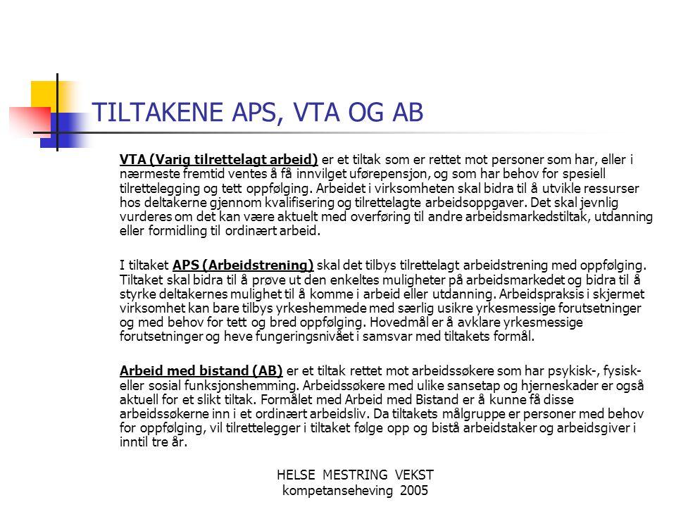 HELSE MESTRING VEKST kompetanseheving 2005 TILTAKENE APS, VTA OG AB VTA (Varig tilrettelagt arbeid) er et tiltak som er rettet mot personer som har, e