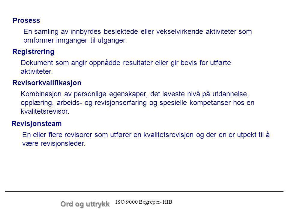 ISO 9000 Begreper- HIB En samling av innbyrdes beslektede eller vekselvirkende aktiviteter som omformer innganger til utganger. Prosess Ord og uttrykk