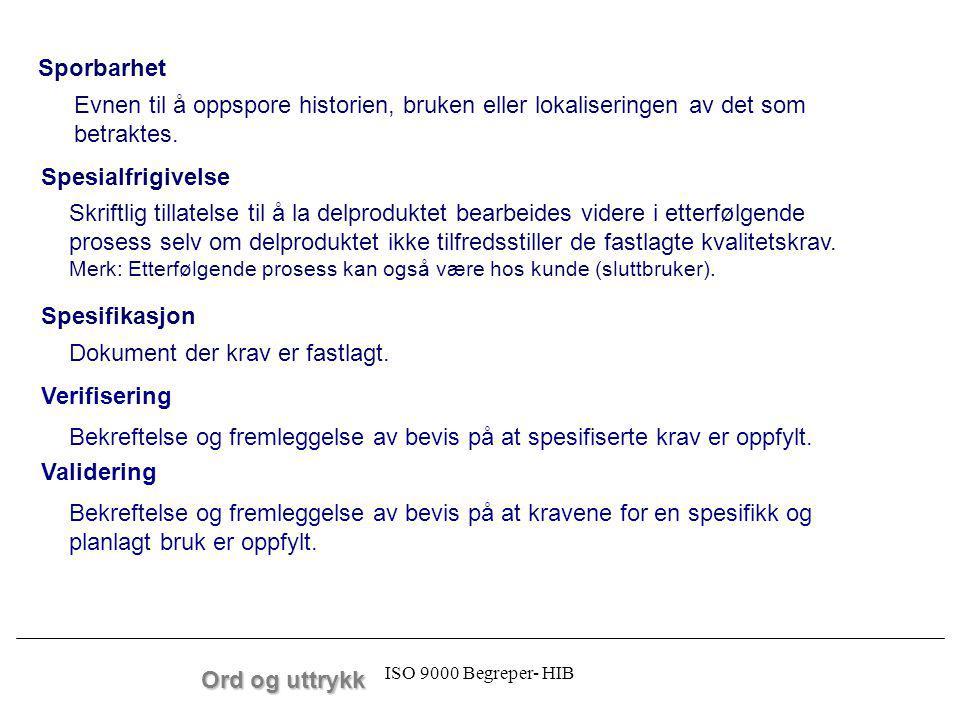 ISO 9000 Begreper- HIB Evnen til å oppspore historien, bruken eller lokaliseringen av det som betraktes. Sporbarhet Ord og uttrykk Skriftlig tillatels