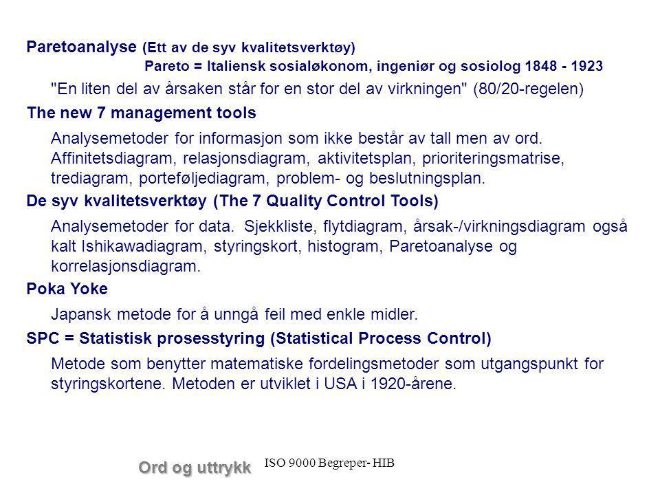 ISO 9000 Begreper- HIB