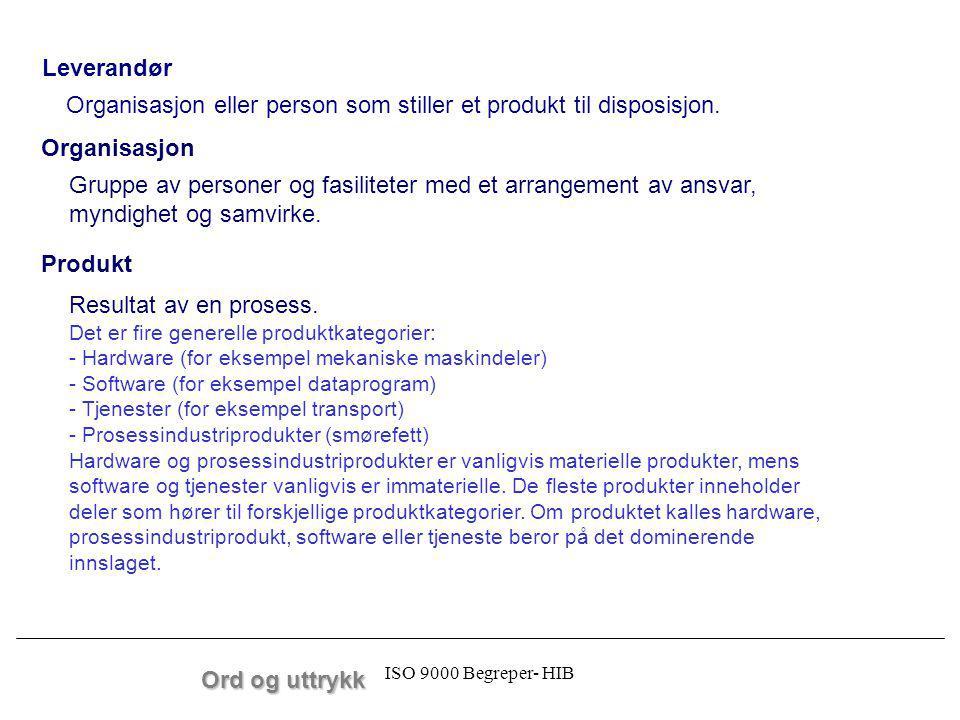 ISO 9000 Begreper- HIB Ord og uttrykk Organisasjon eller person som stiller et produkt til disposisjon. Leverandør Gruppe av personer og fasiliteter m