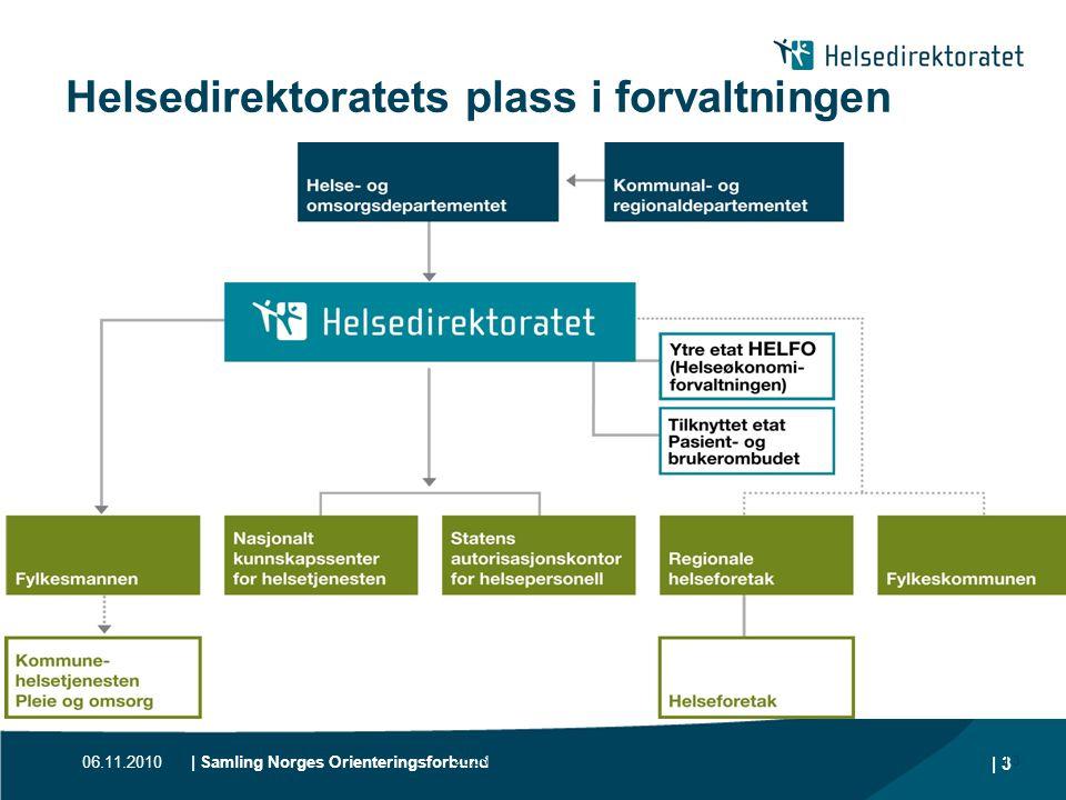 06.11.2010| Samling Norges Orienteringsforbund | 3 26.06.2014| Presentasjon av Helsedirektoratet| 3 Helsedirektoratets plass i forvaltningen