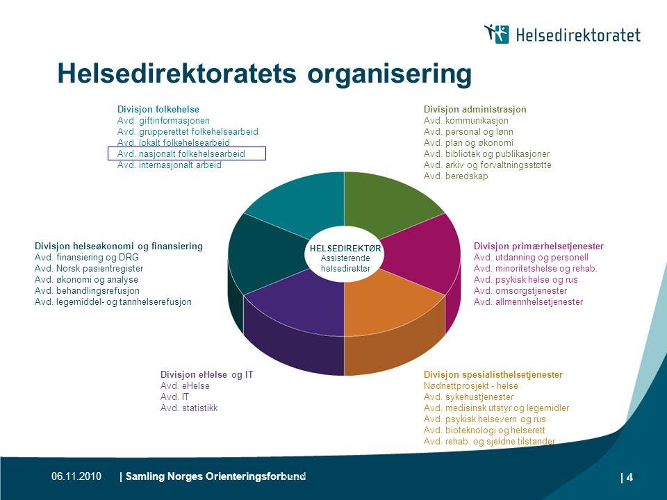 06.11.2010| Samling Norges Orienteringsforbund | 4 26.06.2014| Presentasjon av Helsedirektoratet| 4 Helsedirektoratets organisering Divisjon helseøkon