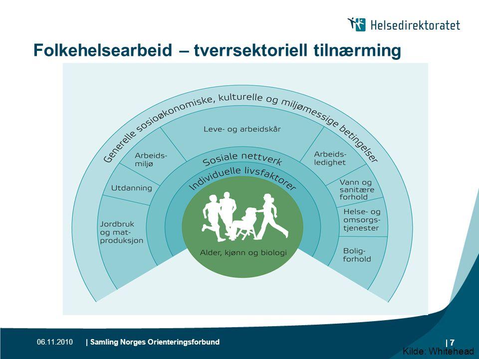 06.11.2010| Samling Norges Orienteringsforbund | 7 Folkehelsearbeid – tverrsektoriell tilnærming Kilde: Whitehead