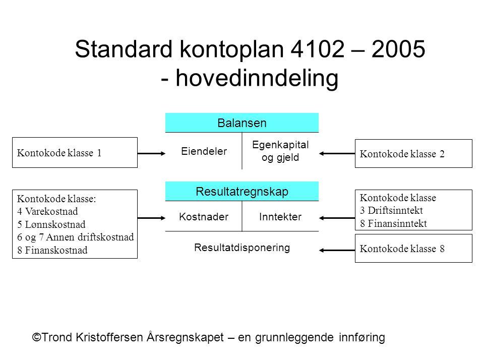 Standard kontoplan 4102 – 2005 - hovedinndeling Balansen Eiendeler Egenkapital og gjeld Kontokode klasse 1 Kontokode klasse 2 Resultatregnskap Kostnad
