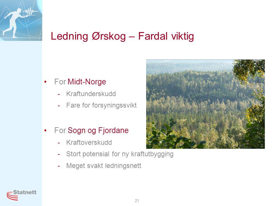 21 Ledning Ørskog – Fardal viktig •For Midt-Norge -Kraftunderskudd -Fare for forsyningssvikt •For Sogn og Fjordane -Kraftoverskudd -Stort potensial fo