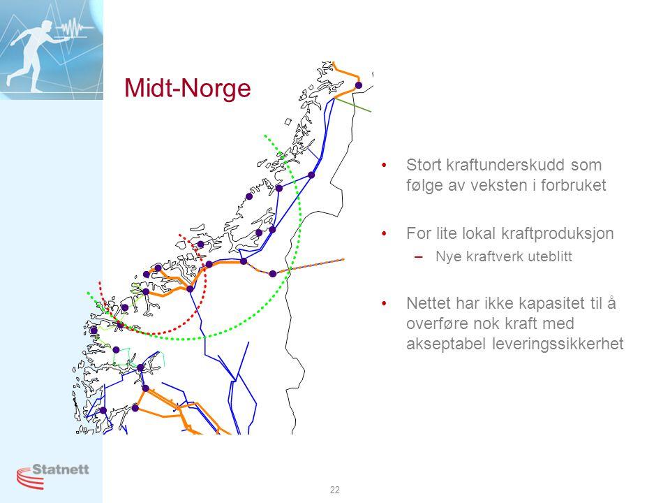 22 Midt-Norge •Stort kraftunderskudd som følge av veksten i forbruket •For lite lokal kraftproduksjon –Nye kraftverk uteblitt •Nettet har ikke kapasit