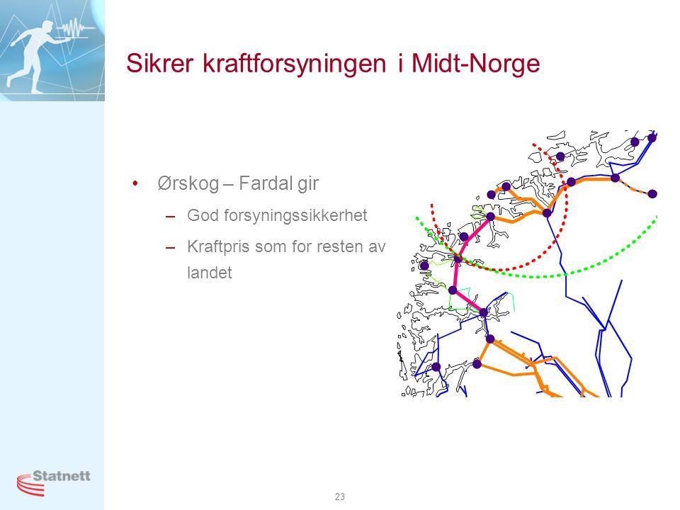 23 Sikrer kraftforsyningen i Midt-Norge •Ørskog – Fardal gir –God forsyningssikkerhet –Kraftpris som for resten av landet