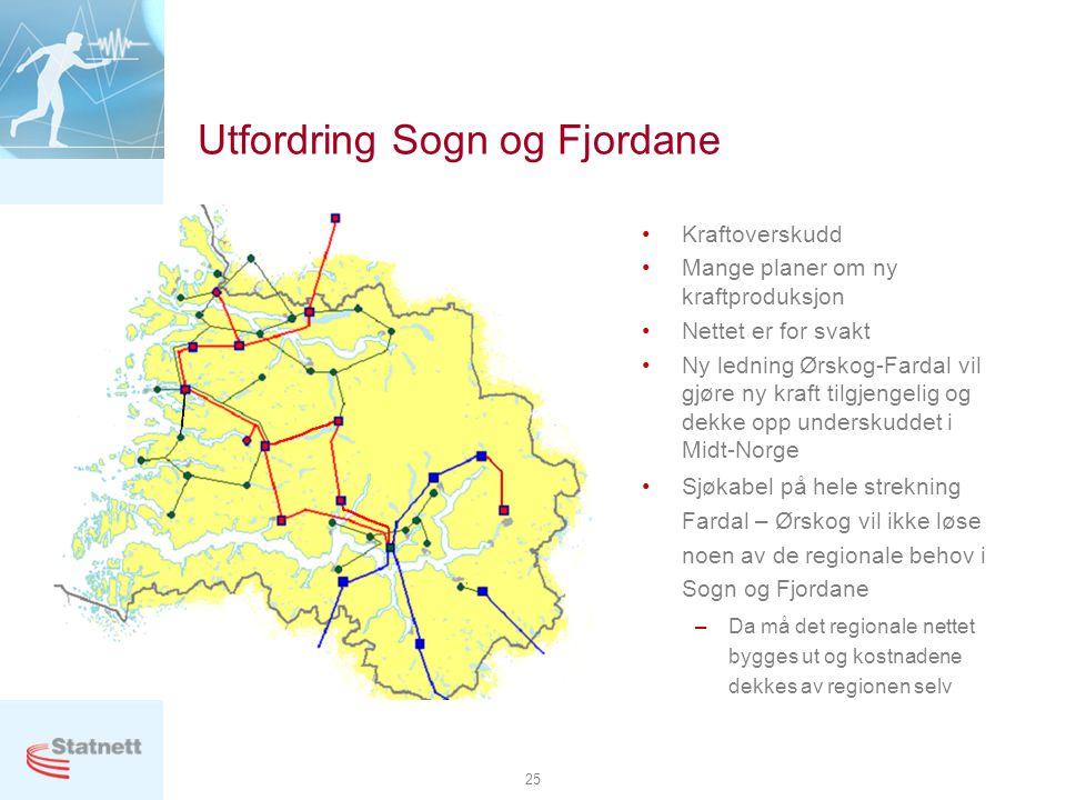 25 Utfordring Sogn og Fjordane •Kraftoverskudd •Mange planer om ny kraftproduksjon •Nettet er for svakt •Ny ledning Ørskog-Fardal vil gjøre ny kraft t