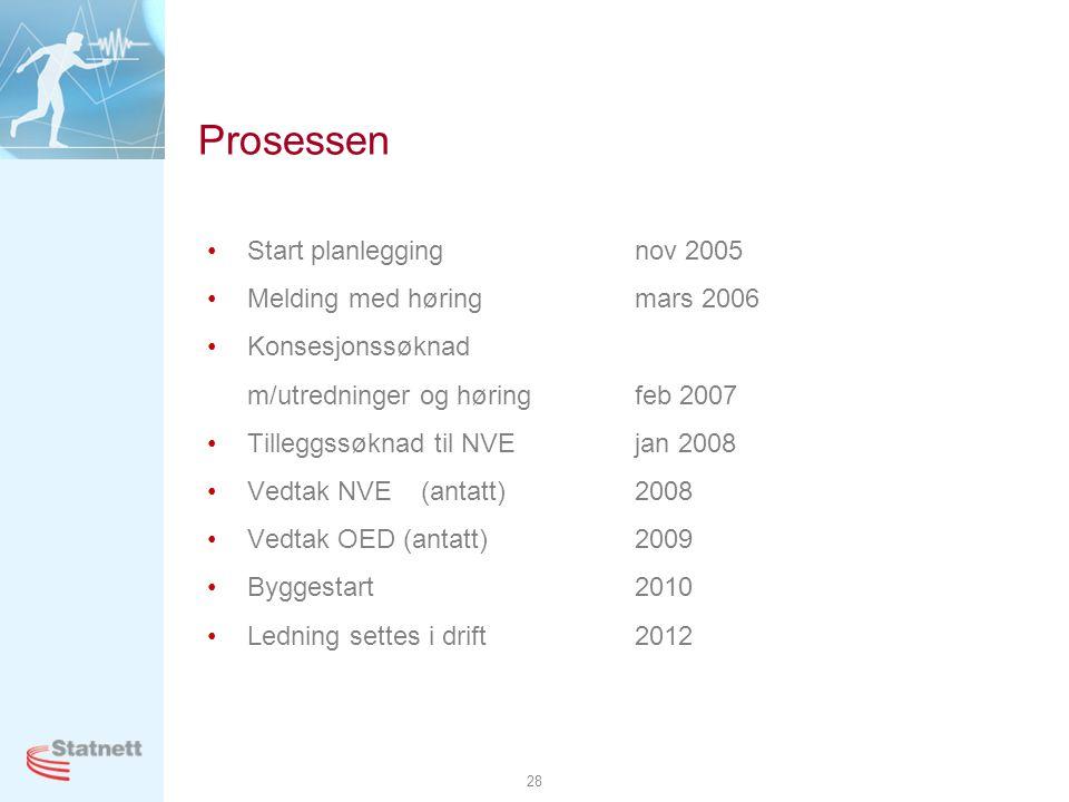 28 Prosessen •Start planleggingnov 2005 •Melding med høringmars 2006 •Konsesjonssøknad m/utredninger og høringfeb 2007 •Tilleggssøknad til NVEjan 2008
