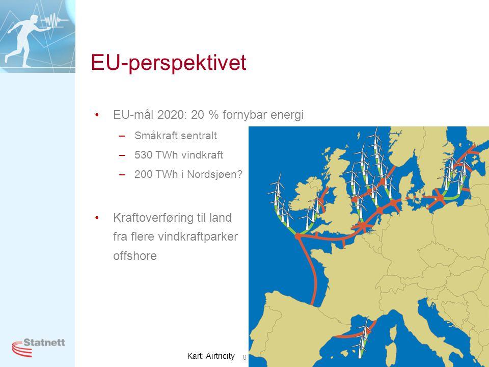8 EU-perspektivet •EU-mål 2020: 20 % fornybar energi –Småkraft sentralt –530 TWh vindkraft –200 TWh i Nordsjøen? •Kraftoverføring til land fra flere v