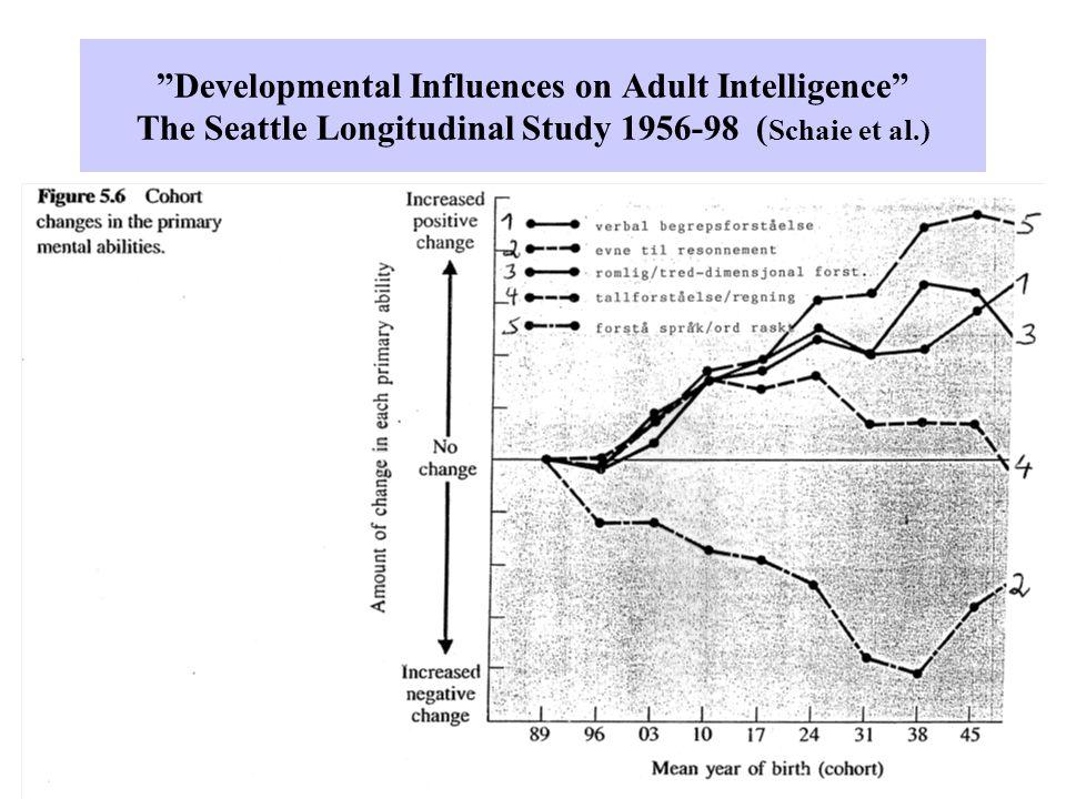 """Developmental Influences on Adult Intelligence"" The Seattle Longitudinal Study 1956-98 ( Schaie et al.)"