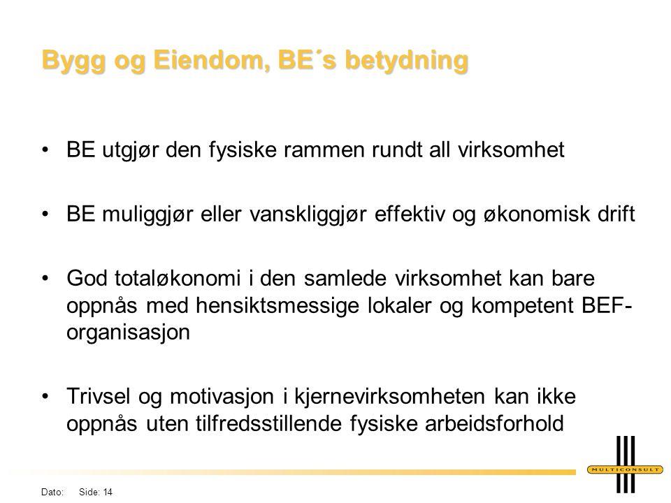 Dato: Side: 14 Bygg og Eiendom, BE´s betydning •BE utgjør den fysiske rammen rundt all virksomhet •BE muliggjør eller vanskliggjør effektiv og økonomi