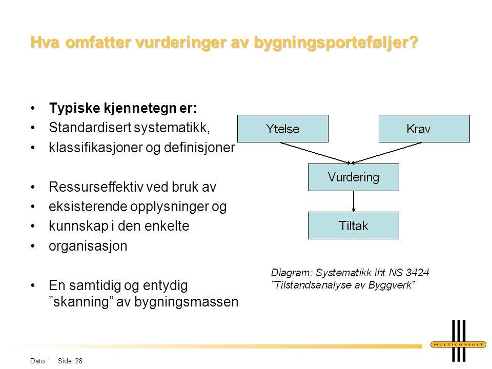 Dato: Side: 28 Hva omfatter vurderinger av bygningsporteføljer? •Typiske kjennetegn er: •Standardisert systematikk, •klassifikasjoner og definisjoner