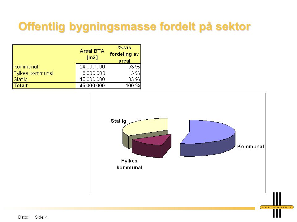 Dato: Side: 45 Normalvårdavdelning vs bygg 6, etasje 4