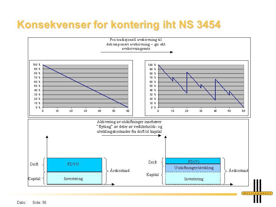 Dato: Side: 56 Konsekvenser for kontering iht NS 3454
