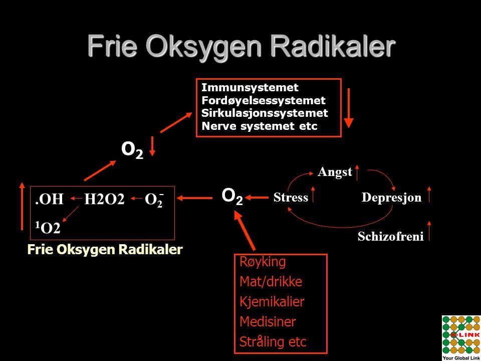 O2O2 Angst Depresjon Schizofreni Stress Røyking Mat/drikke Kjemikalier Medisiner Stråling etc Immunsystemet Fordøyelsessystemet Sirkulasjonssystemet N