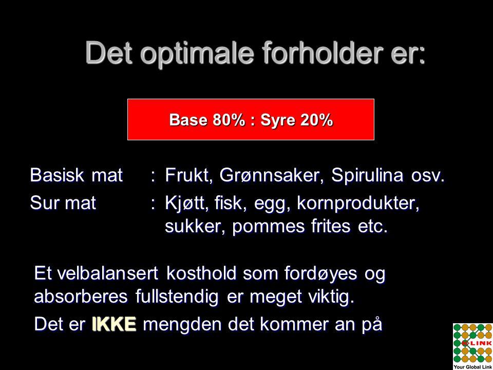 Base 80% : Syre 20% Det optimale forholder er: Basisk mat :Frukt, Grønnsaker, Spirulina osv. Sur mat :Kjøtt, fisk, egg, kornprodukter, sukker, pommes