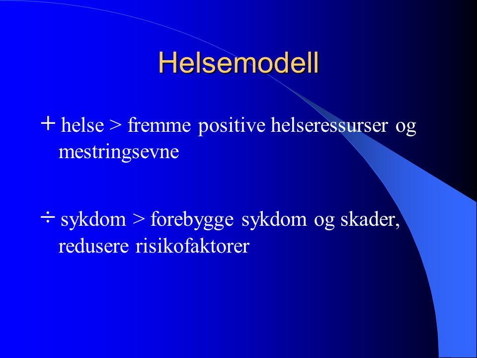 Helsemodell + helse > fremme positive helseressurser og mestringsevne ÷ sykdom > forebygge sykdom og skader, redusere risikofaktorer