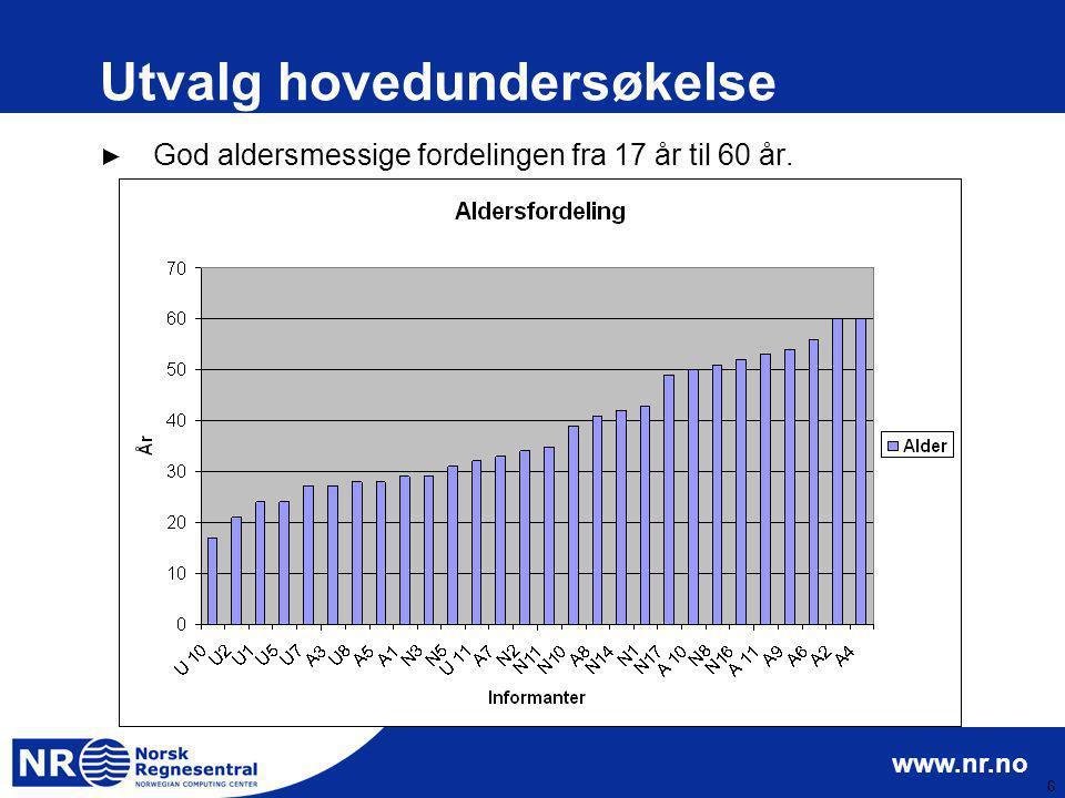 www.nr.no 6 Utvalg hovedundersøkelse ► God aldersmessige fordelingen fra 17 år til 60 år.