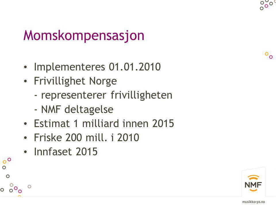 Momskompensasjon • Implementeres 01.01.2010 • Frivillighet Norge - representerer frivilligheten - NMF deltagelse • Estimat 1 milliard innen 2015 • Fri