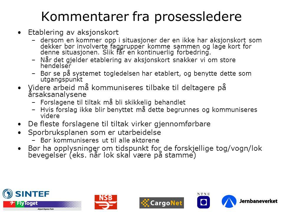 Kommentarer fra prosessledere •Etablering av aksjonskort –dersom en kommer opp i situasjoner der en ikke har aksjonskort som dekker bør involverte fag