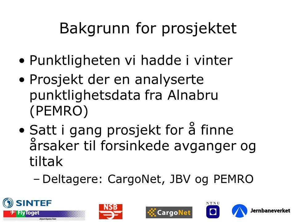 Bakgrunn for prosjektet •Punktligheten vi hadde i vinter •Prosjekt der en analyserte punktlighetsdata fra Alnabru (PEMRO) •Satt i gang prosjekt for å