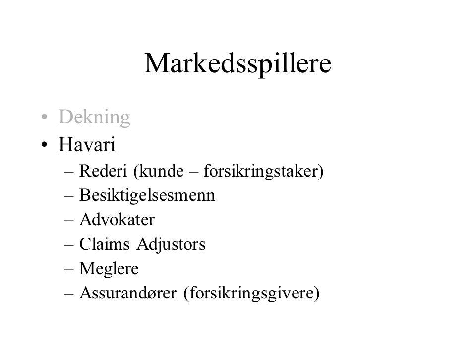 Markedsspillere •Dekning •Havari –Rederi (kunde – forsikringstaker) –Besiktigelsesmenn –Advokater –Claims Adjustors –Meglere –Assurandører (forsikringsgivere)