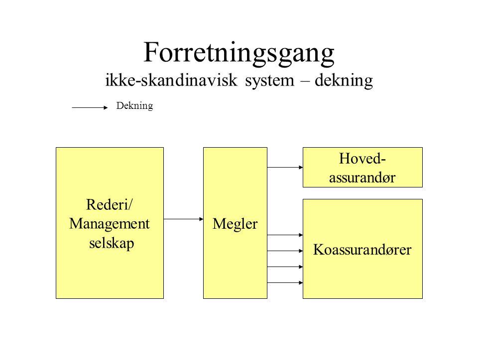 Forretningsgang ikke-skandinavisk system – dekning Rederi/ Management selskap Megler Hoved- assurandør Koassurandører Dekning