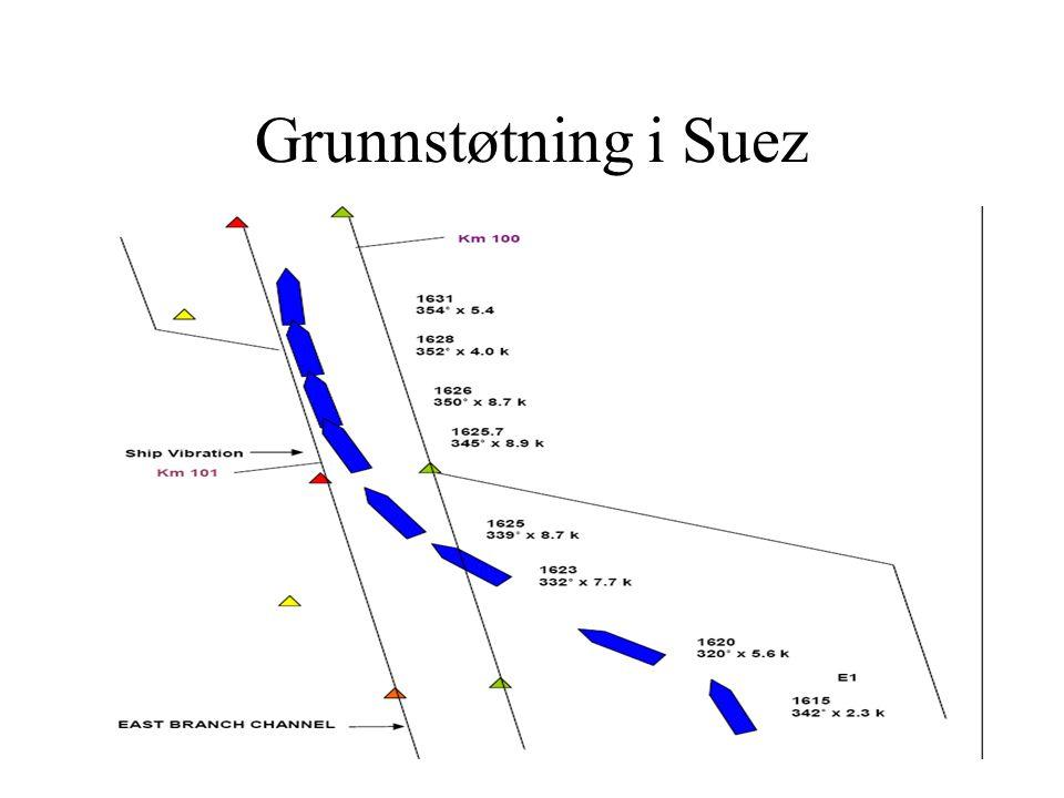 Grunnstøtning i Suez