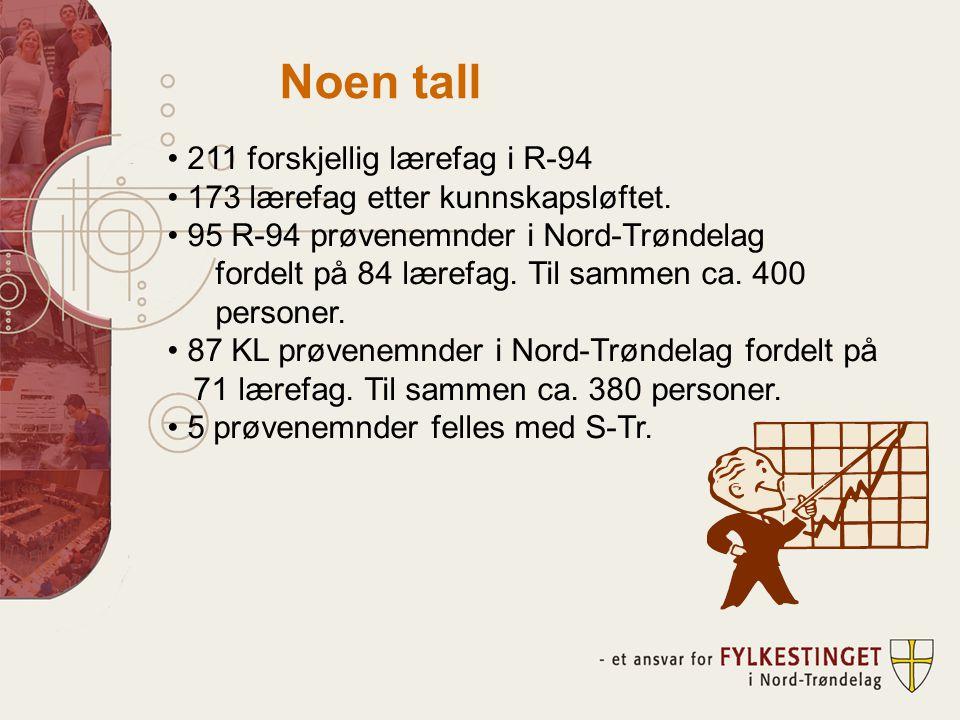 Noen tall • 211 forskjellig lærefag i R-94 • 173 lærefag etter kunnskapsløftet.