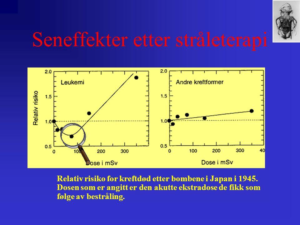 Seneffekter etter stråleterapi Relativ risiko for kreftdød etter bombene i Japan i 1945.