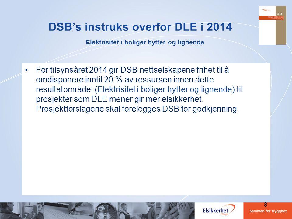 DSB's instruks overfor DLE i 2014 Elektrisitet i boliger hytter og lignende •For tilsynsåret 2014 gir DSB nettselskapene frihet til å omdisponere innt