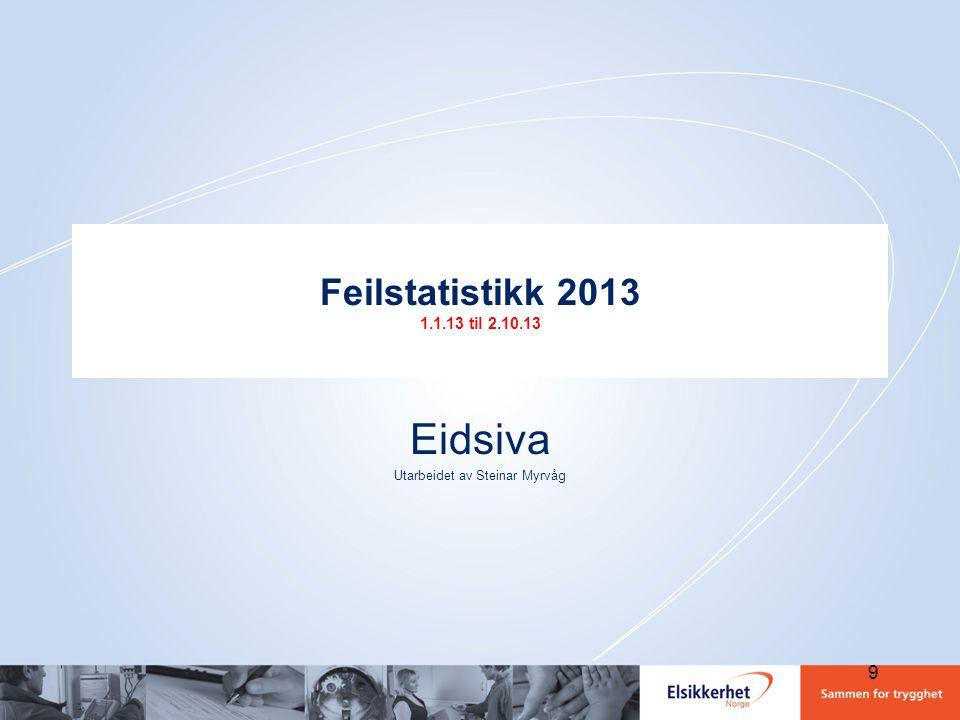 Feilstatistikk 2013 1.1.13 til 2.10.13 Eidsiva Utarbeidet av Steinar Myrvåg 9