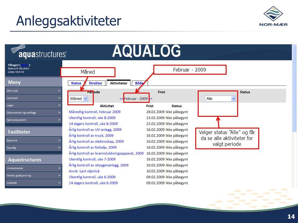 Anleggsaktiviteter 14 Velger status Alle og får da se alle aktiviteter for valgt periode Måned Februar - 2009