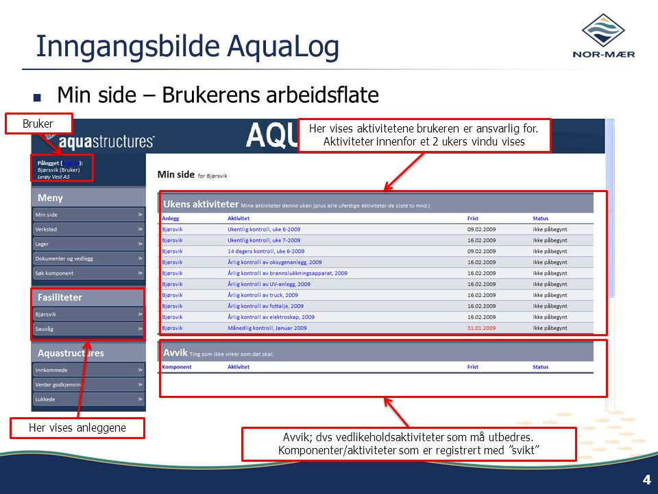  Min side – Brukerens arbeidsflate Inngangsbilde AquaLog 4 Her vises aktivitetene brukeren er ansvarlig for.