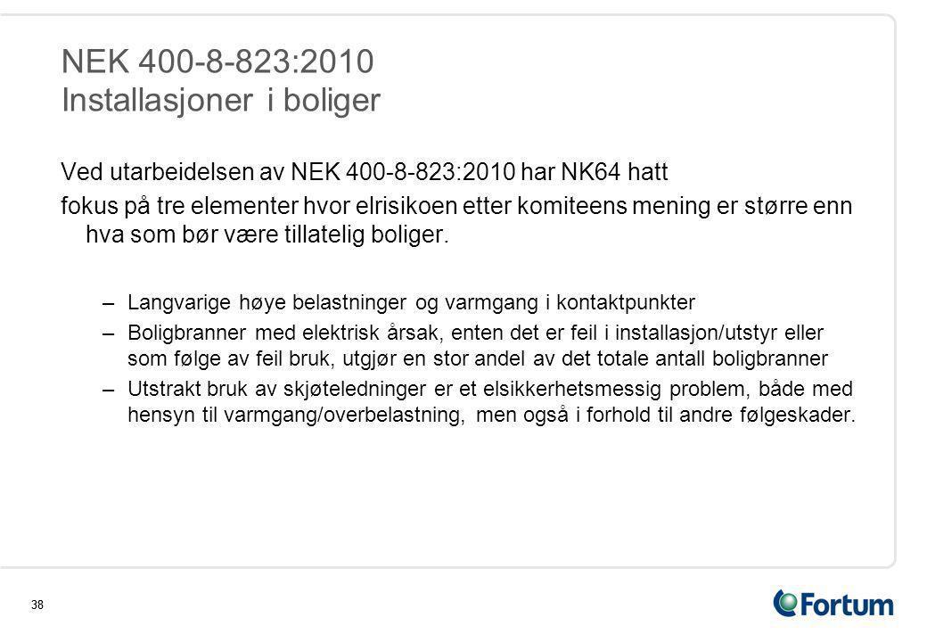 38 NEK 400-8-823:2010 Installasjoner i boliger Ved utarbeidelsen av NEK 400-8-823:2010 har NK64 hatt fokus på tre elementer hvor elrisikoen etter komiteens mening er større enn hva som bør være tillatelig boliger.