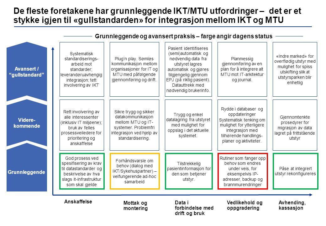 De fleste foretakene har grunnleggende IKT/MTU utfordringer – det er et stykke igjen til «gullstandarden» for integrasjon mellom IKT og MTU Anskaffels