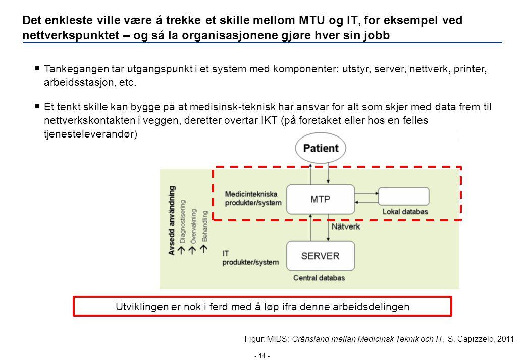 Det enkleste ville være å trekke et skille mellom MTU og IT, for eksempel ved nettverkspunktet – og så la organisasjonene gjøre hver sin jobb - 14 - F