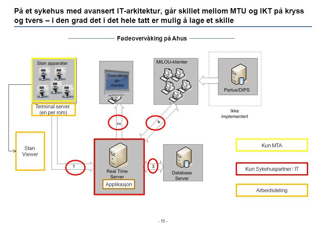 På et sykehus med avansert IT-arkitektur, går skillet mellom MTU og IKT på kryss og tvers – i den grad det i det hele tatt er mulig å lage et skille -