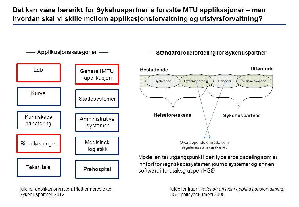 Det kan være lærerikt for Sykehuspartner å forvalte MTU applikasjoner – men hvordan skal vi skille mellom applikasjonsforvaltning og utstyrsforvaltnin