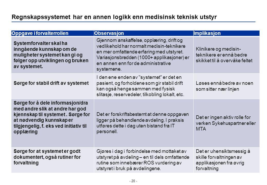 Regnskapssystemet har en annen logikk enn medisinsk teknisk utstyr Oppgave i forvalterrollenObservasjonImplikasjon Systemforvalter skal ha inngående k