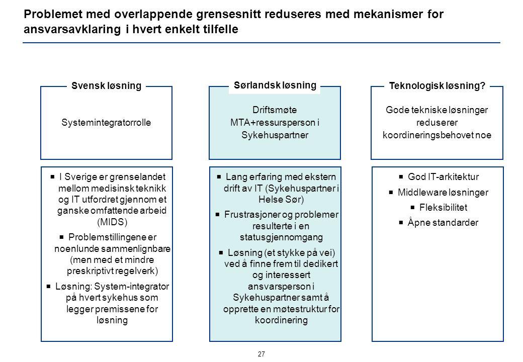 Problemet med overlappende grensesnitt reduseres med mekanismer for ansvarsavklaring i hvert enkelt tilfelle 27  I Sverige er grenselandet mellom med