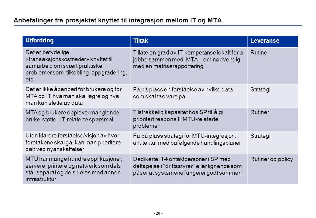 Anbefalinger fra prosjektet knyttet til integrasjon mellom IT og MTA UtfordringTiltakLeveranse Det er betydelige «transaksjonskostnader» knyttet til s