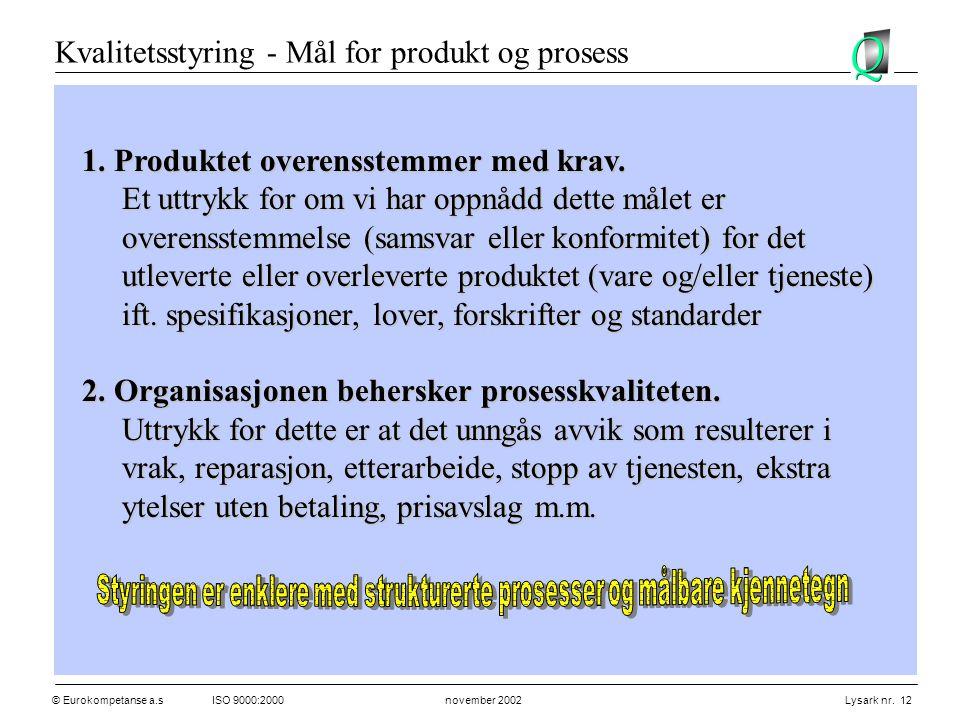 © Eurokompetanse a.sISO 9000:2000 november 2002 Lysark nr. 12 Kvalitetsstyring - Mål for produkt og prosess 1. Produktet overensstemmer med krav. Et u