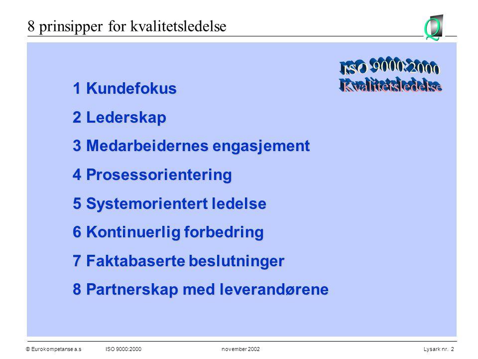 © Eurokompetanse a.sISO 9000:2000 november 2002 Lysark nr. 2 1 Kundefokus 2 Lederskap 3 Medarbeidernes engasjement 4 Prosessorientering 5 Systemorient