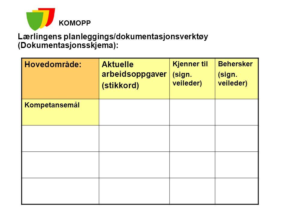 Lærlingens planleggings/dokumentasjonsverktøy (Dokumentasjonsskjema): KOMOPP Hovedområde:Aktuelle arbeidsoppgaver (stikkord) Kjenner til (sign. veiled