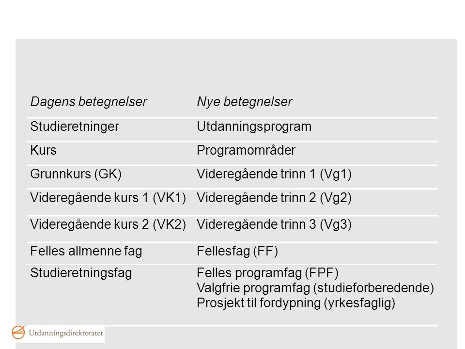 Dagens betegnelserNye betegnelser StudieretningerUtdanningsprogram KursProgramområder Grunnkurs (GK)Videregående trinn 1 (Vg1) Videregående kurs 1 (VK
