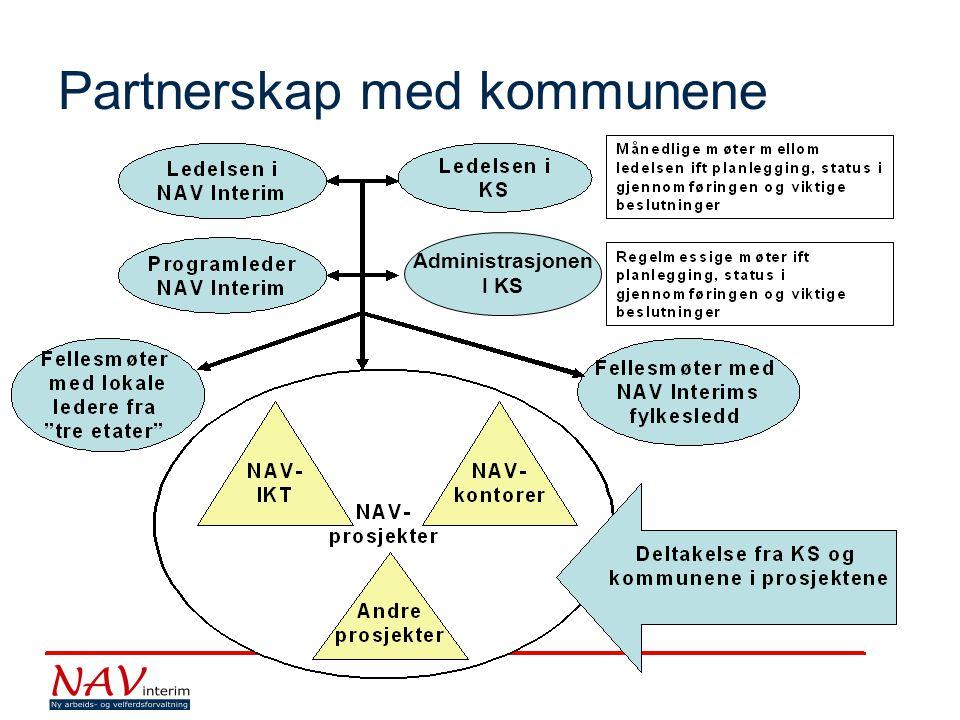 Partnerskap med kommunene Administrasjonen I KS